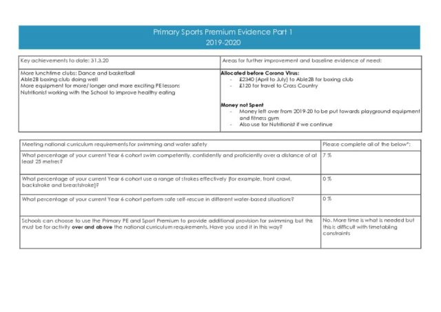 thumbnail of Primary Sports Premium Evidence Part 1 2019-2020